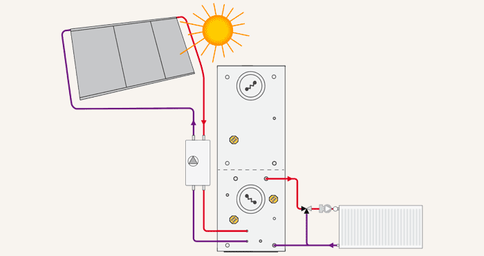 nagljadnaja-shema-podkljuchenija-s-solnechnymi-kollektorami