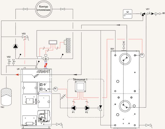 shema-dla-montazha-teploakkumulatora-gtv-teknik-s-kombinirovannym-kotlom